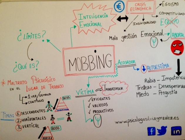 mobbing!